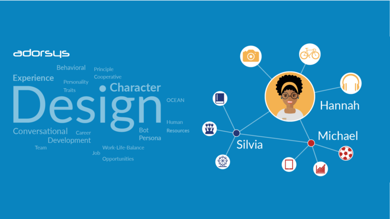 Wordcloud zum Thema Character Design mit Grafik von vernetzten Personen daneben