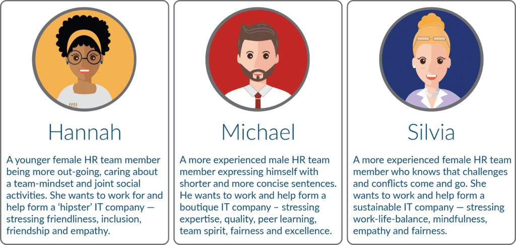 Screenshot from our prototyping tool which simulates a voice-first environment introducing the virtual HR team