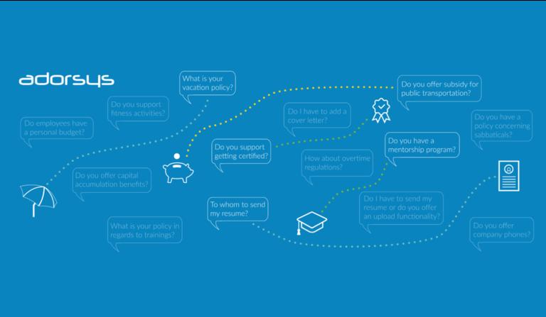 Sprechblasen mit verschiedenen Fragen rund ums Thema Human Resources